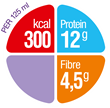 (Nutridrink Compact Fibre) - Roundel